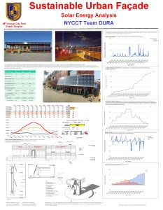 This is an analysis of the vertical solar energy wall system developed and prototyped for the City Tech Team DURA (Diverse | Urban | Resilient | Adaptable) Solar Decathlon project.  The analysis looks at how successful the system was in utilizing the façade's thermal and solar electric energy. The analysis utilizes both energy balancing data from the Department of Energy monitoring the competition and project modeling. The analysis compares the project levels achieved in each of the energy harvesting categories and compares them to the exposure areas required for the project. Future design implications of the data are explored.